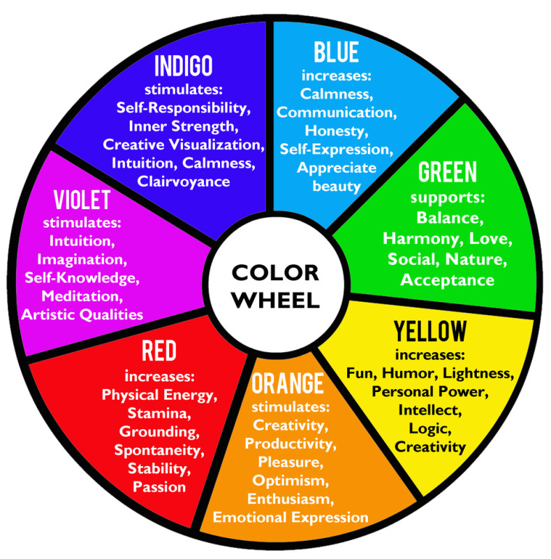ColorTherapy_ColorWheel