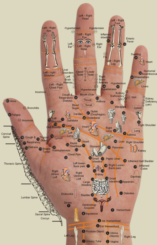 everything_soulful_hand_acupressure